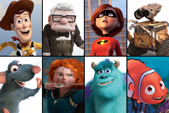 The Ten Greatest Kid's Movie Characters of All Time